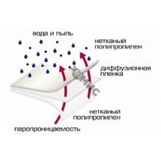 Мембрана супердиффузионная оптима ТехноНИКОЛЬ РФ